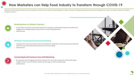 How Marketers Can Help Food Industry To Transform Through Covid19 Introduction PDF