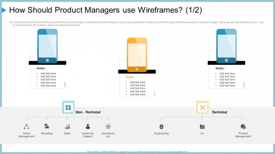 How Should Product Managers Use Wireframes Etc Ppt Summary Professional PDF