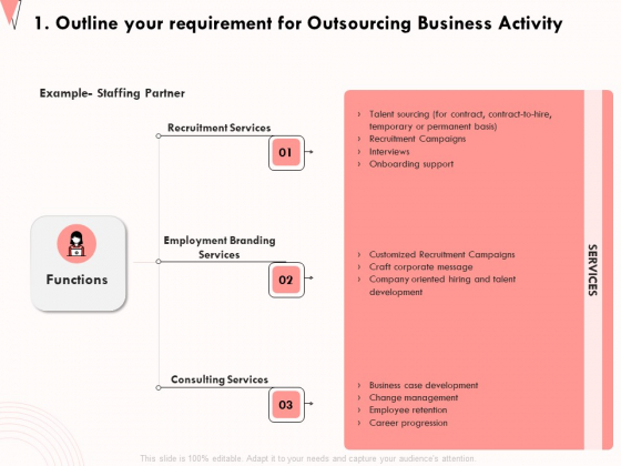 How Strengthen Relationships Clients And Partners 1 Outline Your Requirement For Outsourcing Business Activity Download PDF