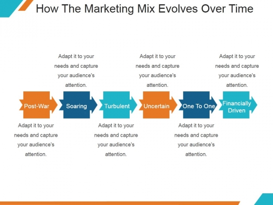 How The Marketing Mix Evolves Over Time Ppt PowerPoint Presentation Example