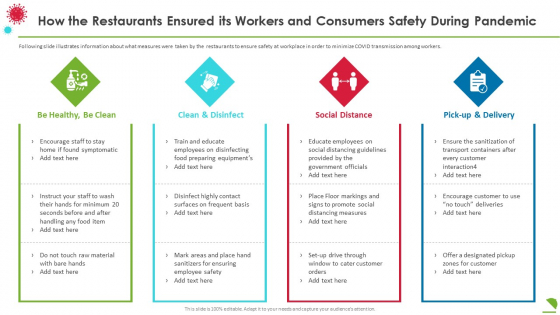 How The Restaurants Ensured Its Workers And Consumers Safety During Pandemic Ideas PDF