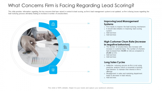 How To Build A Revenue Funnel What Concerns Firm Is Facing Regarding Lead Scoring Inspiration PDF