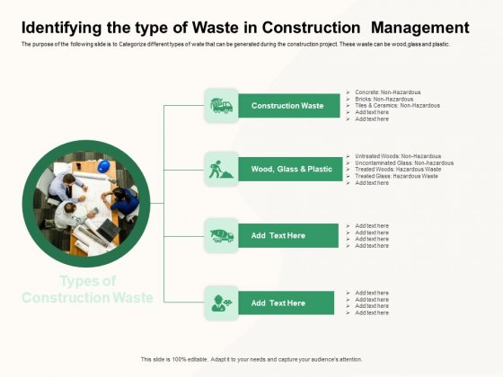 How To Effectively Manage A Construction Project Identifying The Type Of Waste In Construction Management Brochure PDF
