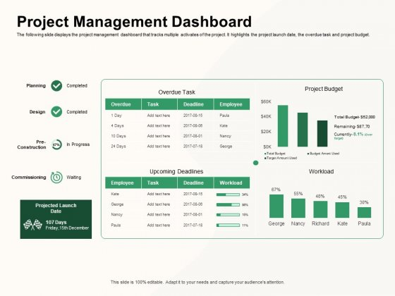 How To Effectively Manage A Construction Project Project Management Dashboard Guidelines PDF
