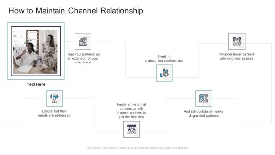 How To Maintain Channel Relationship Commercial Marketing Guidelines And Tactics Template PDF
