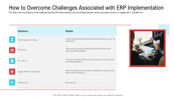 How To Overcome Challenges Associated With ERP Implementation Designs PDF