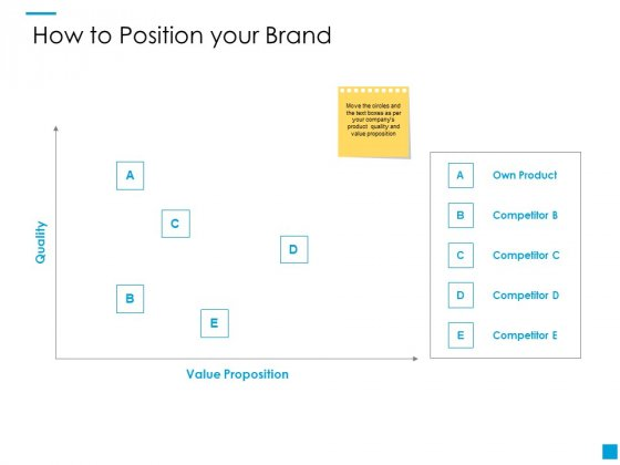 How To Position Your Brand Ppt PowerPoint Presentation Model Mockup