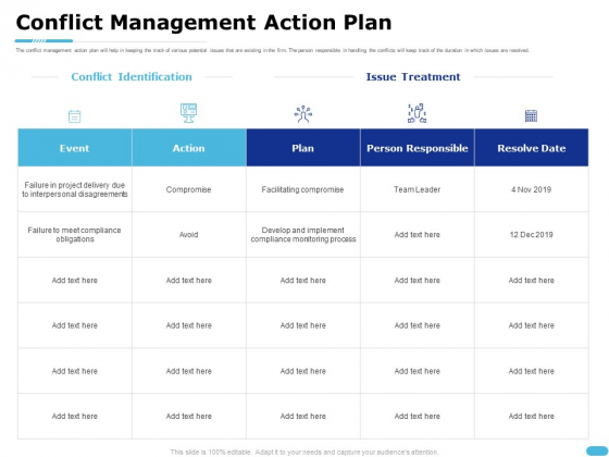 How To Resolve Worksite Disputes Conflict Management Action Plan Mockup PDF