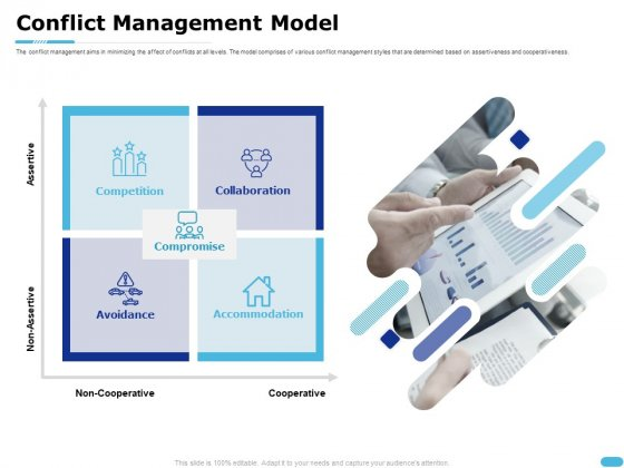 How To Resolve Worksite Disputes Conflict Management Model Ideas PDF