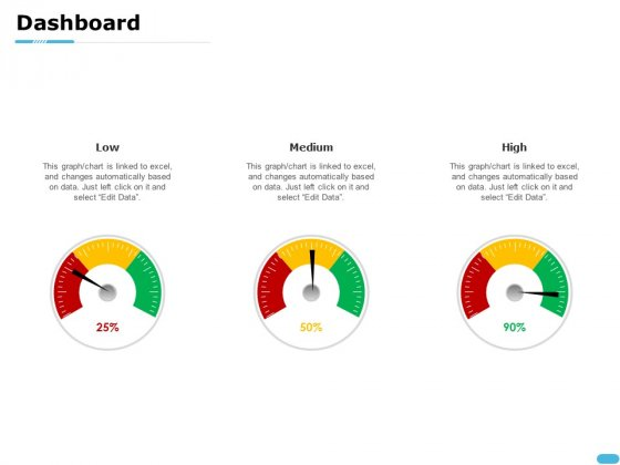 How To Resolve Worksite Disputes Dashboard Ppt Show Template PDF