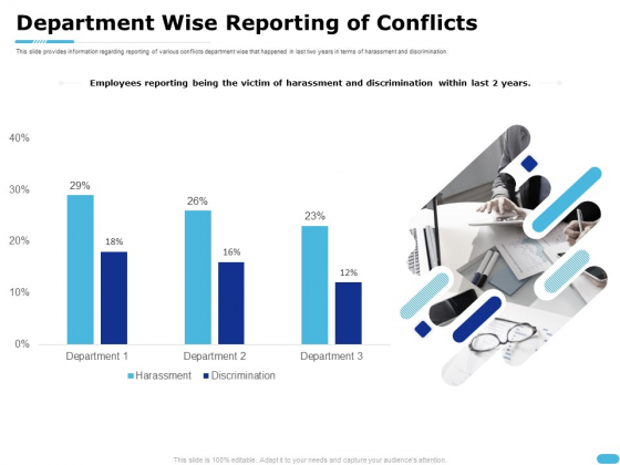 How To Resolve Worksite Disputes Department Wise Reporting Of Conflicts Mockup PDF
