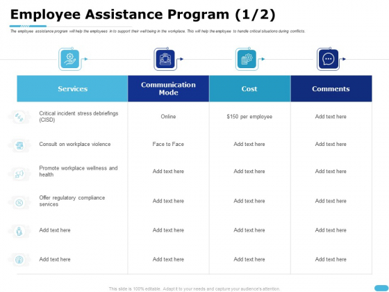 How To Resolve Worksite Disputes Employee Assistance Program Cost Ppt Show Objects PDF