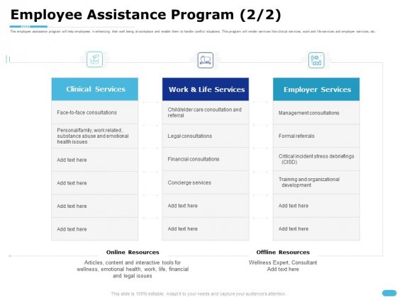 How To Resolve Worksite Disputes Employee Assistance Program Ppt File Themes PDF