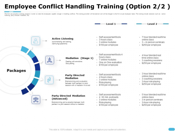 How To Resolve Worksite Disputes Employee Conflict Handling Training Inspiration PDF