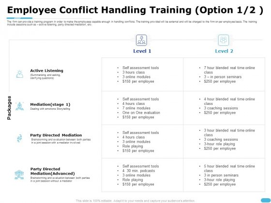 How To Resolve Worksite Disputes Employee Conflict Handling Training Mediation Topics PDF