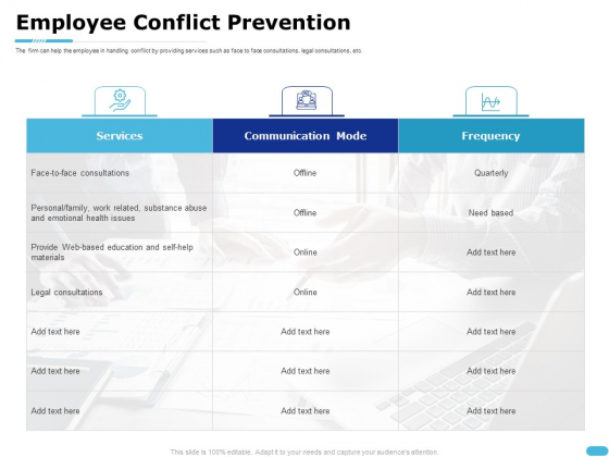 How To Resolve Worksite Disputes Employee Conflict Prevention Ppt Model Designs PDF