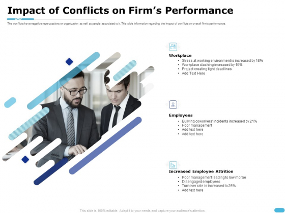 How To Resolve Worksite Disputes Impact Of Conflicts On Firms Performance Pictures PDF