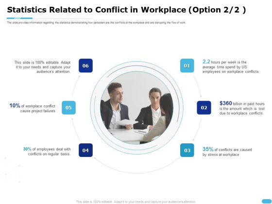 How To Resolve Worksite Disputes Statistics Related To Conflict In Workplace Download PDF