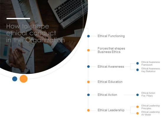 How To Shape Ethical Conduct In The Organization Ppt PowerPoint Presentation Professional Example Topics