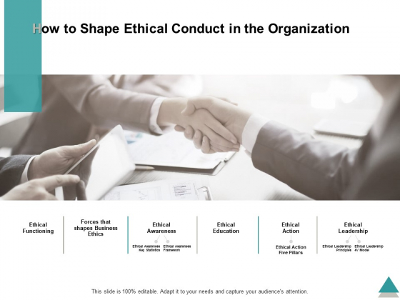 How To Shape Ethical Conduct In The Organization Ppt PowerPoint Presentation Professional Styles