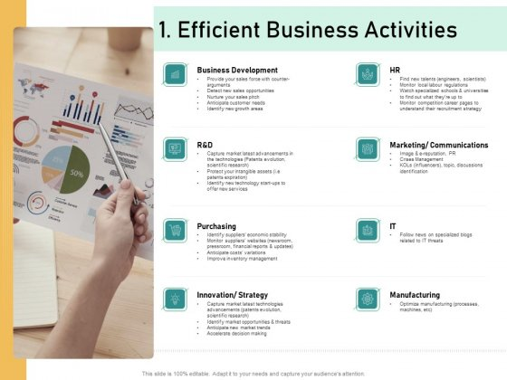 How Transform Segments Company Harmony And Achievement 1 Efficient Business Activities Themes PDF