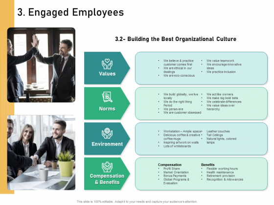 How Transform Segments Company Harmony And Achievement 3 Engaged Employees Target Background PDF