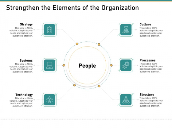 How Transform Segments Company Harmony And Achievement Strengthen The Elements Of The Organization Template PDF