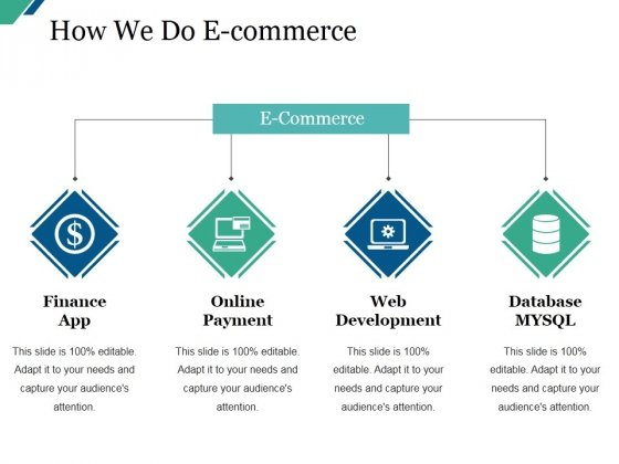 How We Do Ecommerce Ppt PowerPoint Presentation Slides Deck