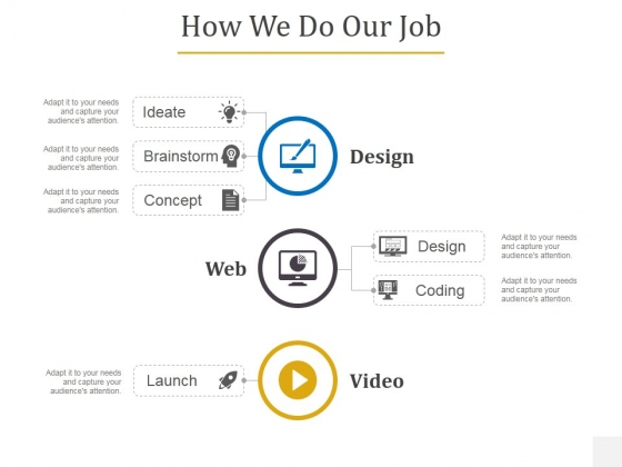 How We Do Our Job Ppt PowerPoint Presentation Infographics Graphics