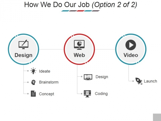 How We Do Our Job Ppt PowerPoint Presentation Slides Deck