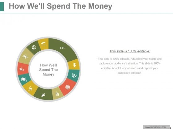 How Well Spend The Money Ppt PowerPoint Presentation Outline