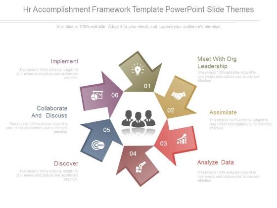 Hr Accomplishment Framework Template Powerpoint Slide Themes