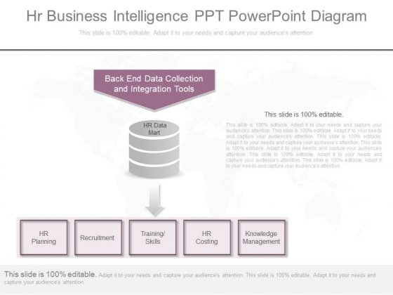 hr business intelligence ppt powerpoint diagram - powerpoint templates, Modern powerpoint
