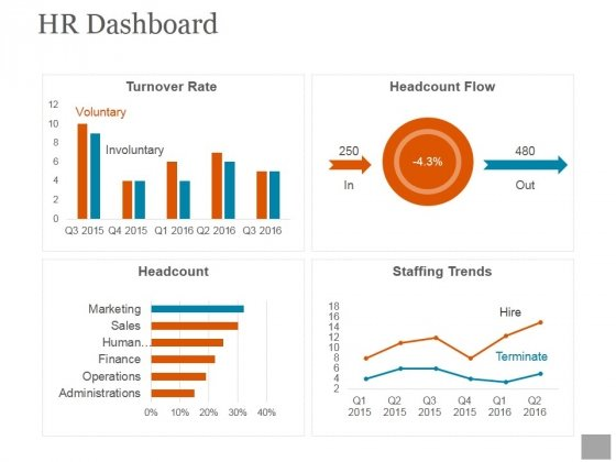 Hr Dashboard Ppt PowerPoint Presentation Shapes