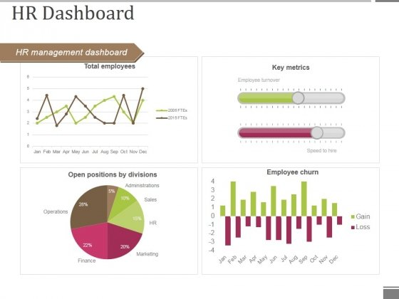 Hr dashboard template 1 ppt powerpoint presentation infographic hr dashboard template 1 ppt powerpoint presentation infographic template format ideas powerpoint templates toneelgroepblik Image collections
