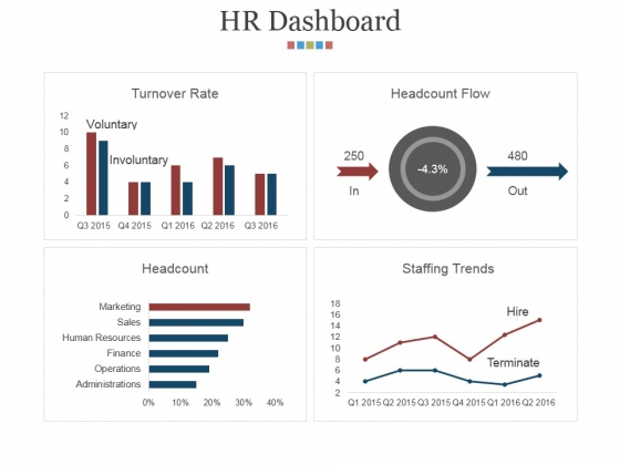 Hr Dashboard Template 1 Ppt PowerPoint Presentation Outline Background Images