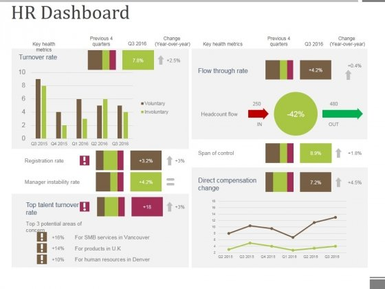 Hr Dashboard Template  Ppt Powerpoint Presentation File Grid