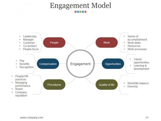Hr_Matrix_Dashboard_Ppt_PowerPoint_Presentation_Complete_Deck_With_Slides_Slide_44