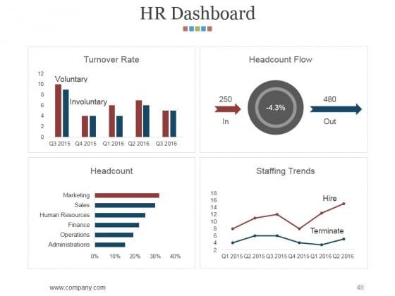 Hr_Matrix_Dashboard_Ppt_PowerPoint_Presentation_Complete_Deck_With_Slides_Slide_48