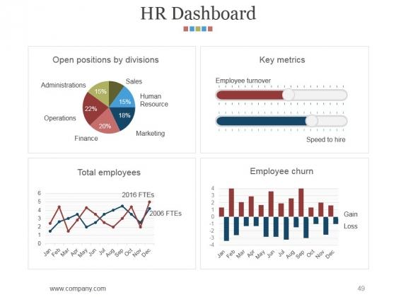 Hr_Matrix_Dashboard_Ppt_PowerPoint_Presentation_Complete_Deck_With_Slides_Slide_49