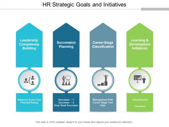 Hr Strategic Goals And Initiatives Ppt PowerPoint Presentation