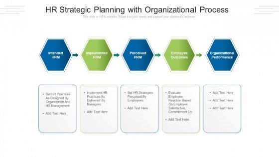 HR Strategic Planning With Organizational Process Ppt PowerPoint Presentation Gallery Tips PDF
