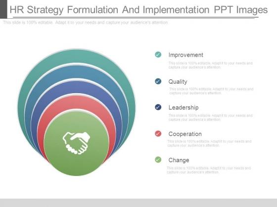 Hr Strategy Formulation And Implementation Ppt Images