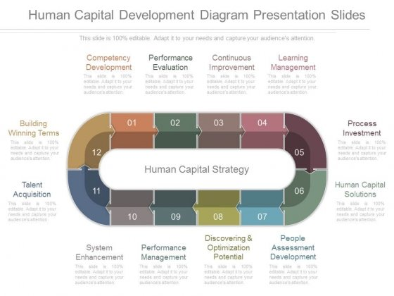 Human Capital Development Diagram Presentation Slides