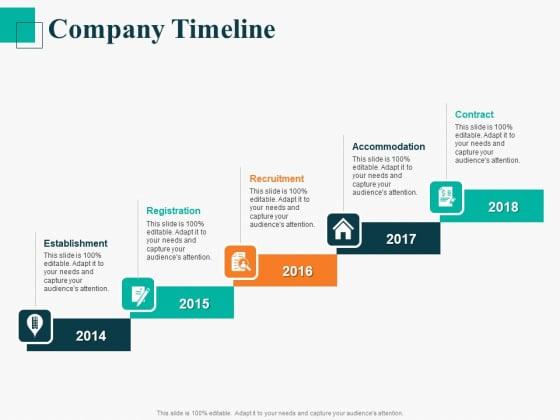 Human Capital Management Procedure Company Timeline Ppt Summary Clipart PDF