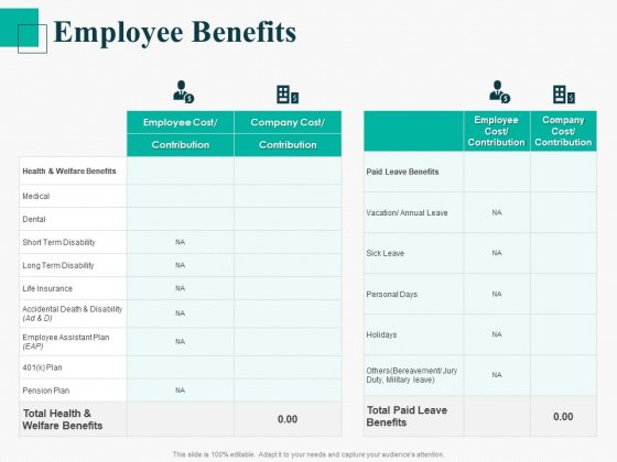 Human Capital Management Procedure Employee Benefits Ppt Show Clipart Images PDF