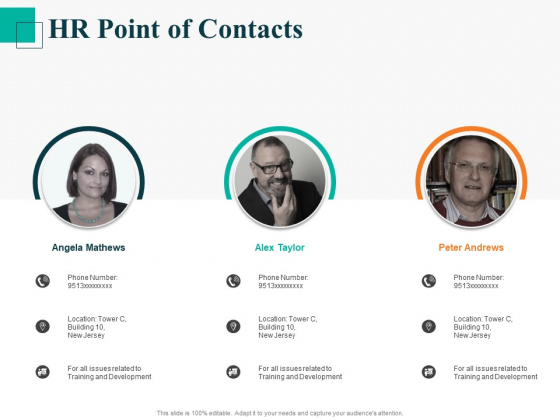 Human Capital Management Procedure Hr Point Of Contacts Ppt Infographic Template Format Ideas PDF