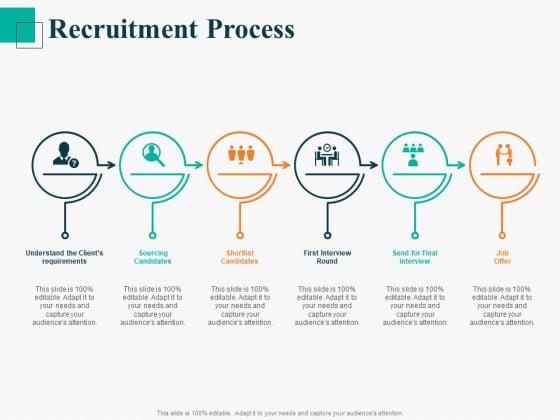 Human Capital Management Procedure Recruitment Process Ppt Ideas Graphics Template PDF