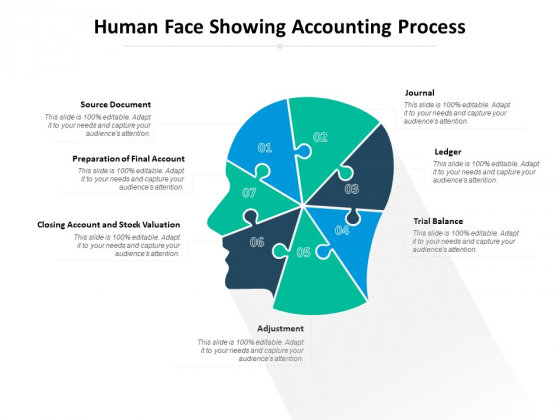 Human Face Showing Accounting Process Ppt PowerPoint Presentation Inspiration Slide Download