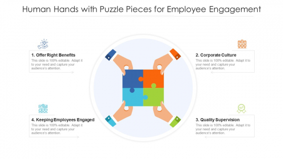 Human_Hands_With_Puzzle_Pieces_For_Employee_Engagement_Ppt_Pictures_Images_PDF_Slide_1